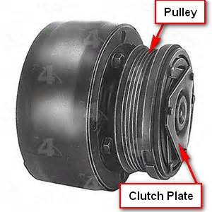 Car AC clutch